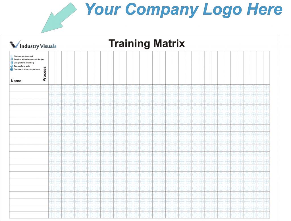 Warehouse Skills Matrix